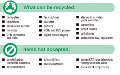 From the Assembly: E-recycling event is July 29